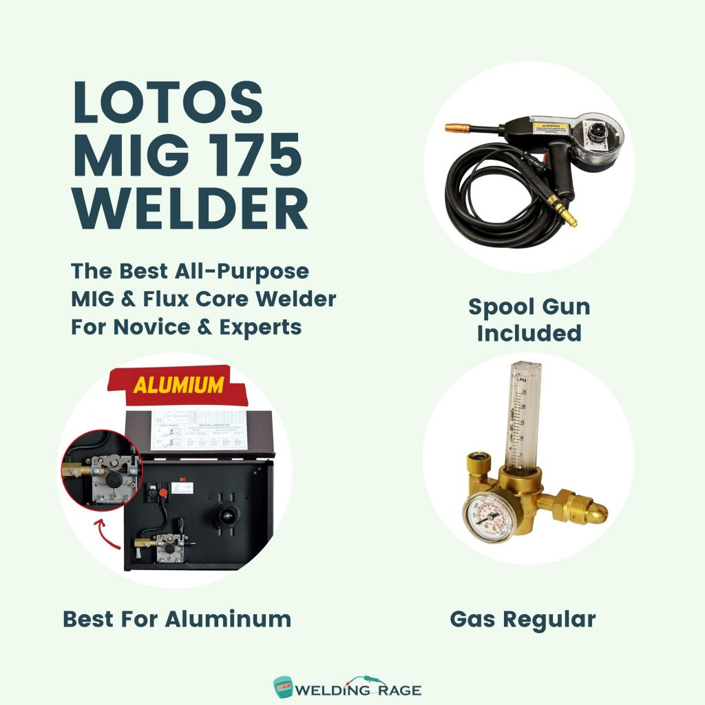 LOTOS MIG WELDER REVIEW - Key Features