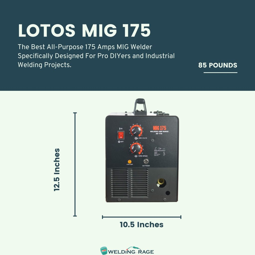 LOTOS MIG 175 Dimensions and Size